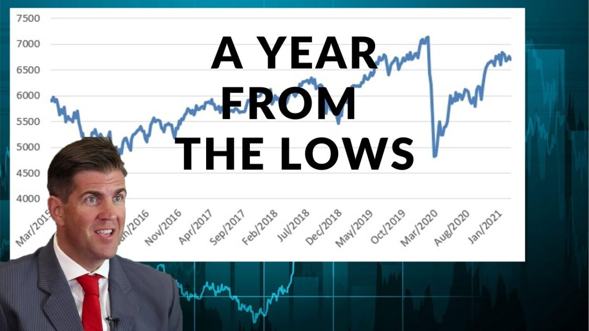 What we've learnt from the March 2020 Lows